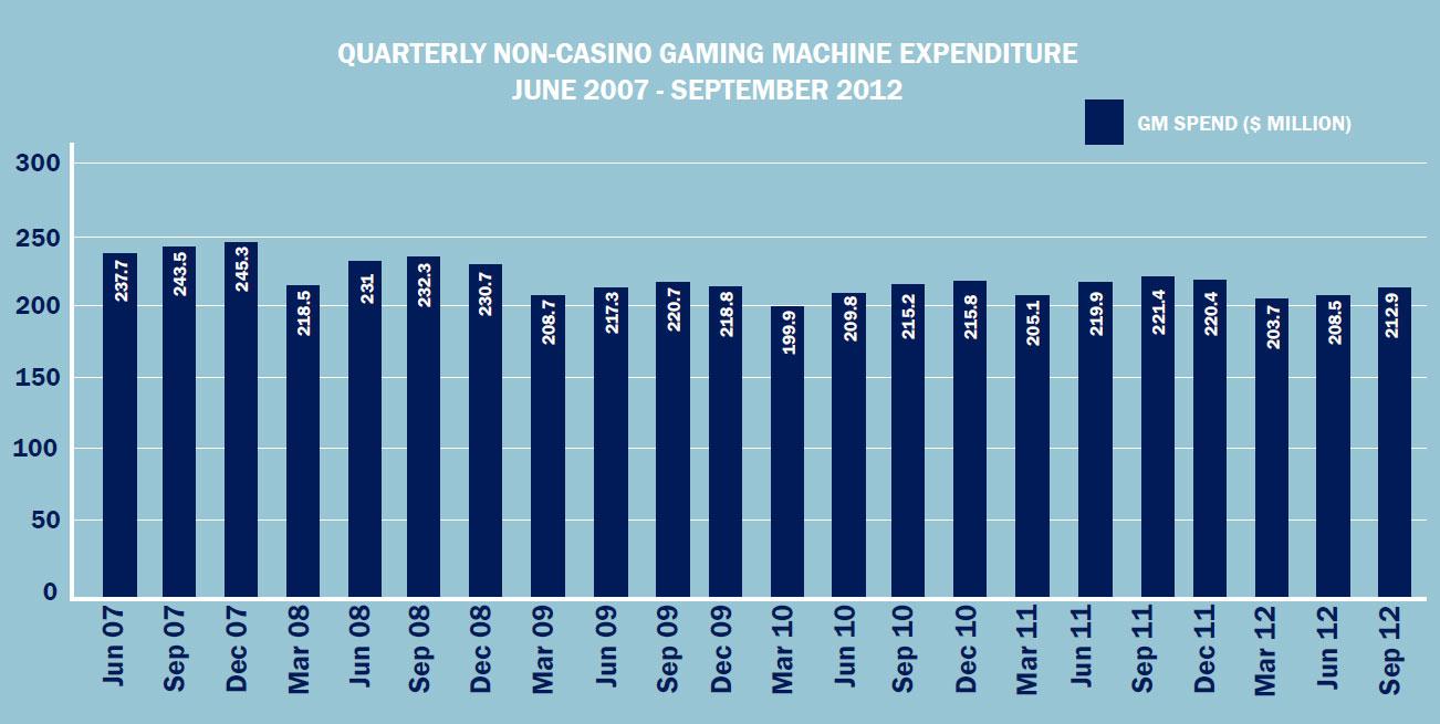 New zealand gambling statistics niagara fallsview avalon ballroom casino resort